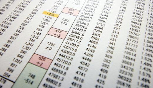 【kintone】サンプルデータを含めてアプリを作成する方法とデータ一括削除の方法